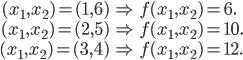 \begin{eqnarray*} (x_1, x_2) = (1, 6) &\Rightarrow& f(x_1, x_2) = 6. \\ (x_1, x_2) = (2, 5) &\Rightarrow& f(x_1, x_2) = 10. \\ (x_1, x_2) = (3, 4) &\Rightarrow& f(x_1, x_2) = 12. \end{eqnarray*}