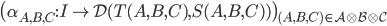 \big( \alpha _ {A,B,C} : I \to \mathcal{D}(T(A,B,C), S(A,B,C) ) \big) _ {(A,B,C) \in \mathcal{A} \otimes \mathcal{B} \otimes \mathcal{C} }