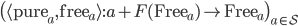 \big( \langle \mathtt{pure}_ a, \mathtt{free} _ a \rangle : a + F(\mathtt{Free} _ a) \rightarrow \mathtt{Free} _ a \big) _ {a \in \mathcal{S} }