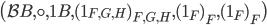 \big( \mathcal{B} ^ \mathcal{B}, \circ, 1 _ \mathcal{B}, (1 _ {F,G,H}) _ {F,G, H}, (1 _ F) _ F, (1 _ F) _F \big)