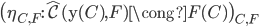 \big(\eta _ {C, F} : \hat{\mathcal{C}}(\text{y}(C), F) \cong F(C) \big) _ {C, F}