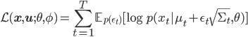 \displaystyle {   \mathcal{L}(\mathbf{x}, \mathbf{u}; \theta,\phi) = \sum_{t=1}^{T} \mathbb{E}_{p(\epsilon_t)}[\log p(x_t|\mu_t + \epsilon_t \sqrt{\Sigma_t},\theta) ] }