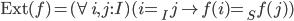 \mathrm{Ext}(f) = (\forall i, j : I) (i =_I j \to f(i) =_ S f(j))
