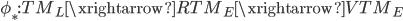 \phi_* : TM_L \xrightarrow{R} TM_E \xrightarrow{V} TM_E