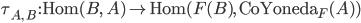 \tau_{A,\ B}\ :\ \text{Hom}(B,\ A) \rightarrow \text{Hom}(F(B),\ \text{CoYoneda}_F(A) )