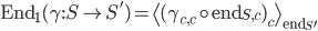 \text{End} _ 1(\gamma : S \rightarrow S') = \big\langle ( \gamma _ {c, c} \circ \text{end} _ {S, c})_c \big\rangle _ {\text{end} _ {S'}}