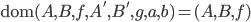 \text{dom}(A, B, f, A', B', g, a, b) = (A, B, f)