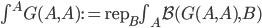 \textstyle\int ^ A G(A,A) := \operatorname{rep} _ B \textstyle\int _ A \mathcal{B}(G(A,A),B)