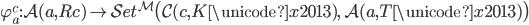 \varphi ^ c _ a :  \mathcal{A}(a, Rc) \rightarrow \mathcal{Set} ^ {\mathcal{M}}\big(\mathcal{C}(c, K\unicode{x2013}),\ \mathcal{A}(a, T\unicode{x2013}) \big)
