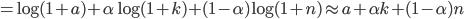 {\displaystyle = \log{(1+a)} + \alpha\log{(1+k)} + (1-\alpha)\log{(1+n)} \approx a + \alpha k + (1-\alpha)n}