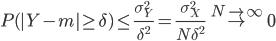 {\displaystyle P(|Y - m| \ge \delta) \le \frac{\sigma_Y^2}{\delta^2} = \frac{\sigma_X^2}{N\delta^2} \stackrel{N \to \infty}{\to} 0}