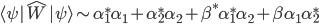 {\langle\psi|\hat{W}|\psi\rangle \sim \alpha_1^{\ast}\alpha_1 + \alpha_2^{\ast}\alpha_2 + \beta^{\ast}\alpha_1^{\ast}\alpha_2 + \beta\alpha_1\alpha_2^{\ast}}
