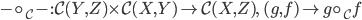 {- \circ_{\mathcal{C}} -: \mathcal{C}(Y,Z) \times \mathcal{C}(X,Y) \to \mathcal{C}(X,Z),\quad (g,f) \mapsto g \circ_{\mathcal{C}} f}