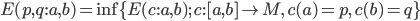 {E(p,q:a,b) = \inf\{E(c:a,b);\,c: [a,b] \to M,\,c(a) = p,\,c(b) = q\}}