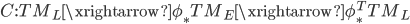 C: TM_L \xrightarrow{\phi_*} TM_E \xrightarrow{\phi_*^T} TM_L