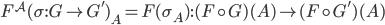 F ^ {\mathcal{A}}(\sigma : G \rightarrow G') _ A = F(\sigma _ A) : (F \circ G)(A) \rightarrow (F \circ G')(A)