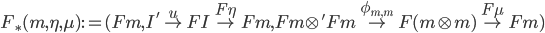 F _ \ast( m, \eta, \mu ) := (Fm, I' \overset{u}{\to} FI \overset{F \eta}{\to} Fm, Fm \otimes' Fm \overset{\phi _ {m, m}}{\to} F(m \otimes m) \overset{F \mu}{\to} Fm)