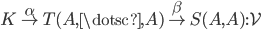 K \overset{\alpha}{\to} T(A,\dotsc,A) \overset{\beta}{\to} S(A,A) : \mathcal{V}