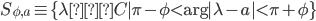 S_{\phi, a} \equiv  \{ \lambda ∈ C \mid \pi - \phi \lt \arg |\lambda - a|  \lt \pi + \phi \}