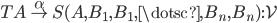 TA \overset{\alpha}{\to} S(A,B _ 1, B _ 1,\dotsc,B _ n,B _ n) : \mathcal{V}