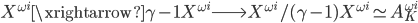 X^{\omega^i} \xrightarrow{\gamma - 1} X^{\omega^i} \longrightarrow X^{\omega^i} / (\gamma - 1)X^{\omega^i} \simeq A_K^{\omega^i}