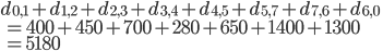 d_{0,1}+d_{1,2}+d_{2,3}+d_{3,4}+d_{4,5}+d_{5,7}+d_{7,6}+d_{6,0}\\\ = 400+450+700+280+650+1400+1300 \\\ =5180