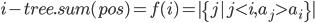 i - tree.sum(pos) = f(i) = |\{ j| j < i, a_j > a_i \}|