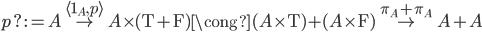 p ? := A \overset{\langle 1 _ A, p \rangle}{\to} A \times (\mathtt{T} + \mathtt{F}) \cong (A \times \mathtt{T} ) + (A \times \mathtt{F}) \overset{\pi _ A + \pi _ A}{\to} A + A