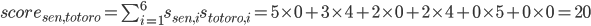 score_{sen, totoro}=\sum_{i=1}^{6} s_{sen, i} s_{totoro, i}=5\times0+3\times4+2\times0+2\times4+0\times5+0\times0=20