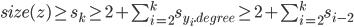 size(z) \geq s_k \geq 2 + \sum^{k}_{i=2} s_{y_i.degree} \geq 2 + \sum^{k}_{i=2}s_{i-2}