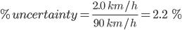 %uncertainty=frac{2.0  km/h}{90  km/h}=2.2  %
