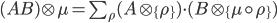 (AB)\otimes{\mu}=\sum_\rho(A\otimes\{\rho\})\cdot(B\otimes\{\mu\circ\rho\})