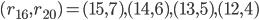 (r_{16},r_{20})=(15,7),(14,6),(13,5),(12,4)