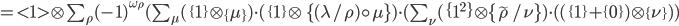 =<1>\otimes\sum_\rho(-1)^{\omega_\rho}(\sum_\mu (\{1\}\otimes\{\mu\})\cdot(\{1\}\otimes\ \{(\lambda/\rho)\circ\mu\})\cdot(\sum_\nu(\{1^2\}\otimes\{\tilde\rho/\nu\})\cdot( (\{1\}+\{0\})\otimes\{\nu\}))