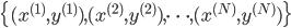 \{(x^{(1)},y^{(1)}),(x^{(2)},y^{(2)}),\dots,(x^{(N)},y^{(N)})\}
