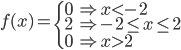 \begin{equation*} f(x) = \begin{cases} 0 & \text{\Rightarrow} x < -2\\ 2 & \text{\Rightarrow } -2 \le x \le 2 \\ 0 & \text{\Rightarrow } x > 2 \end{cases} \end{equation*}