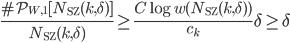 \displaystyle \frac{\#\mathcal{P}_{W, 1}[N_{\text{SZ}}(k, \delta)]}{N_{\text{SZ}}(k, \delta)} \geq \frac{C\log w(N_{\text{SZ}}(k, \delta))}{c_k}\delta \geq \delta