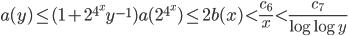 \displaystyle a(y) \leq (1+2^{4^x}y^{-1})a(2^{4^x}) \leq 2b(x) < \frac{c_6}{x} < \frac{c_7}{\log \log y}