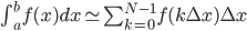 \int_{a}^{b} f(x)dx \simeq \sum_{k=0}^{N-1} f(k \Delta x) \Delta x