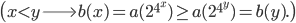 \left( x < y \Longrightarrow b(x) = a(2^{4^x}) \geq a(2^{4^y}) = b(y). \right)