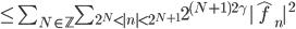 \\leq \\sum_{N\\in\\mathbb{Z}}\\sum_{2^{N}<|n|<2^{N+1}}2^{(N+1)2\\gamma}|\\hat{f}_{n}|^{2}