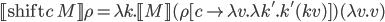 \llbracket\mbox{shift}\,c\,M\rrbracket\rho = \lambda k.\llbracket M\rrbracket(\rho[c\mapsto \lambda v.\lambda k'.k' (k v)])(\lambda v.v)