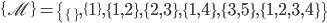 \mathfrak\{M\} = \{\{\,\}, \{1\}, \{1,2\}, \{2,3\}, \{1,4\}, \{3,5\}, \{1,2,3,4\}\}