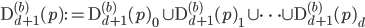 \mathrm{D}_{d+1}^{(b)}(p):=\mathrm{D}_{d+1}^{(b)}(p)_0 \cup \mathrm{D}_{d+1}^{(b)}(p)_1 \cup \cdots \cup \mathrm{D}_{d+1}^{(b)}(p)_d