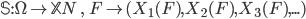 {  mathbb{S} : Omega  ightarrow mathbb{X}^mathbb{N}  ,    F mapsto (X_1(F),X_2(F),X_3(F),...  )}