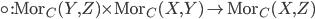{ \circ:\mathrm{Mor}_{C}(Y, Z)\times\mathrm{Mor}_{C}(X, Y)\rightarrow\mathrm{Mor}_{C}(X, Z) }