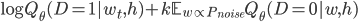 { \displaystyle \log Q_{\theta} (D = 1 | w_t, h) + k \mathbb{E}_{w^{\tilde} \propto P_{noise} } Q_{\theta}( D = 0 | w^{\tilde}, h)  }