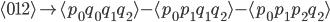 { \langle 012 \rangle\mapsto \langle p_{0}q_{0}q_{1}q_{2} \rangle-\langle p_{0}p_{1}q_{1}q_{2} \rangle-\langle p_{0}p_{1}p_{2}q_{2} \rangle }