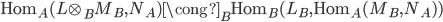 { \mathrm{Hom}_{A}(L\otimes_{B}M_{B}, N_{A})\cong_{B}\mathrm{Hom}_{B}(L_{B}, \mathrm{Hom}_{A}(M_{B}, N_{A})) }