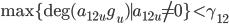 { \mathrm{max}\lbrace \mathrm{deg}(a_{12u}g_{u}) \mid a_{12u}\neq 0 \rbrace \lt \gamma_{12} }